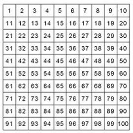 numbersquare